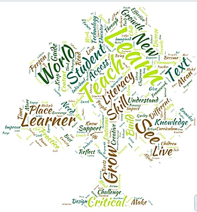 languages teaching ideas autos post